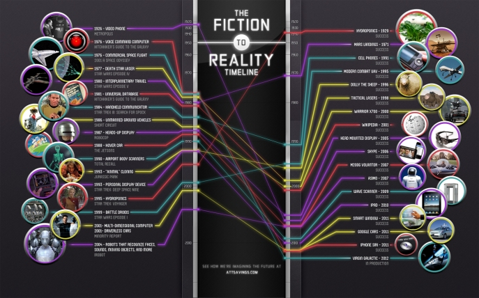 fiction-infographic